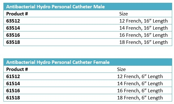 Antibacterial Hydro Personal Catheter size chart