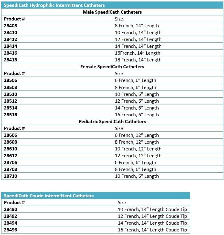 SpeediCath Hydrophilic Intermittent Catheters size chart